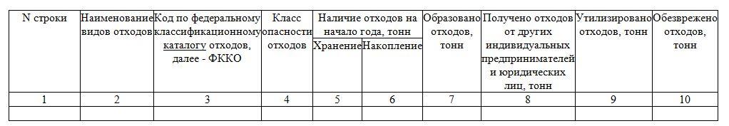 Отчет по ПЭК 4.2. часть 1