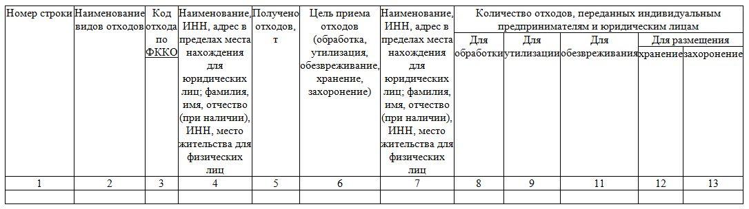 Отчет по ПЭК таблица 4.3