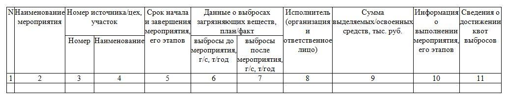 Отчет по ПЭК 2.6