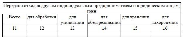 Отчет по ПЭК 4.2. часть 2