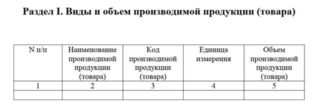 ДВОС - 1